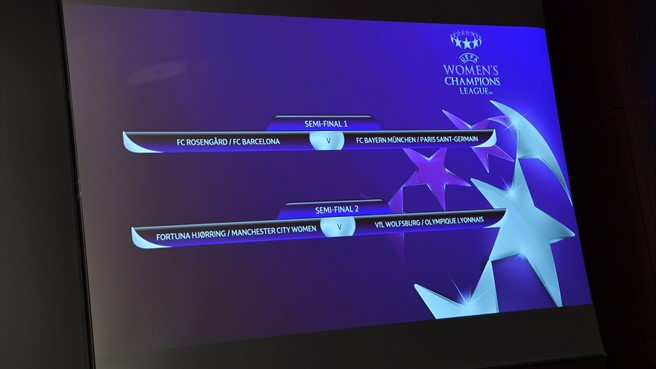 UEFA Women's Champions League quarter-final & semi-final draw