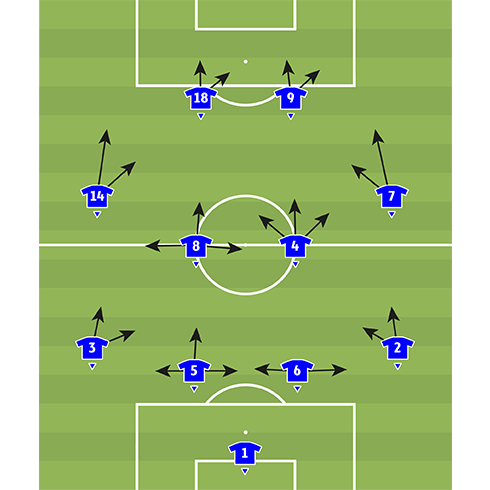 Схема 4-4-2,