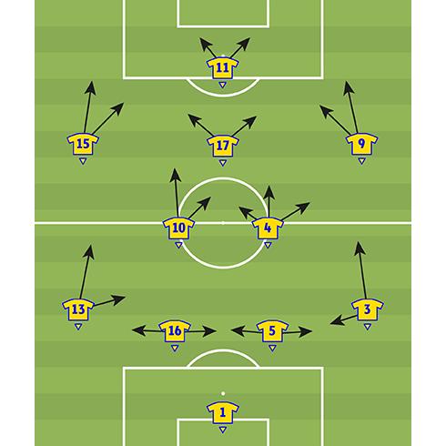 Тактическая схема 4-2-3-1,