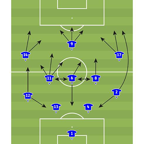 Базовая схема: 4-3-3